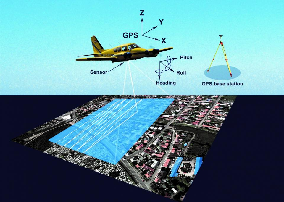 Application Of Multi Sensor Remote Sensing For Flood