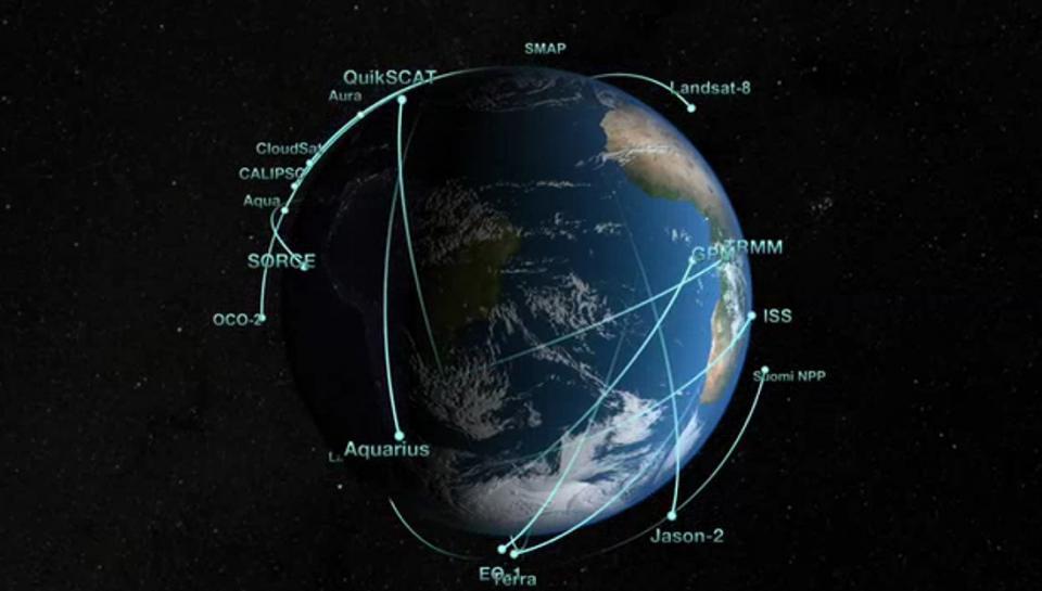 Figure 4. NASA Earth Observing Fleet (February 2015). Source: https://svs.gsfc.nasa.gov/cgi-bin/details.cgi?aid=4274
