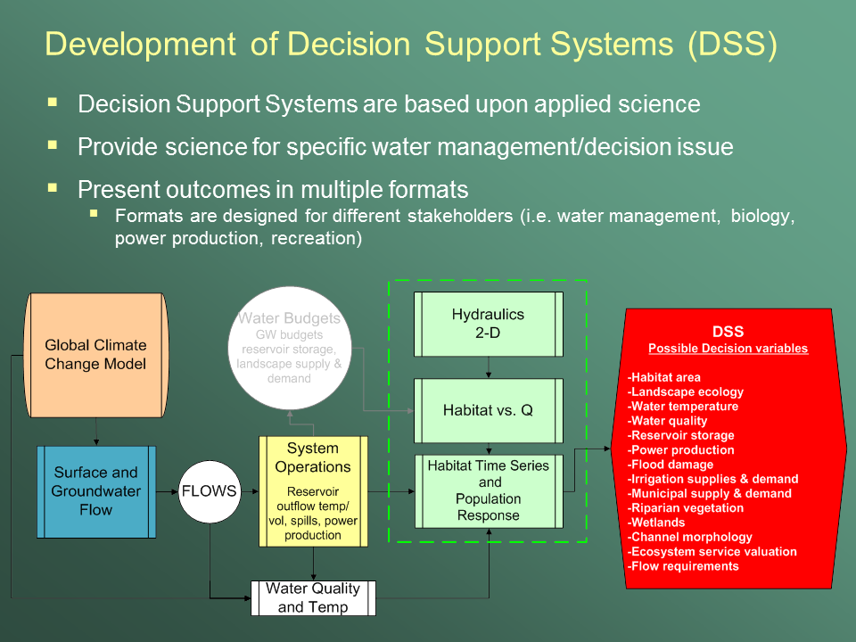 using decision analysis for environmental decisions Start studying or chapter 3 decision analysis learn vocabulary, terms a decision-making environment in which several outcomes or states of nature may occur.